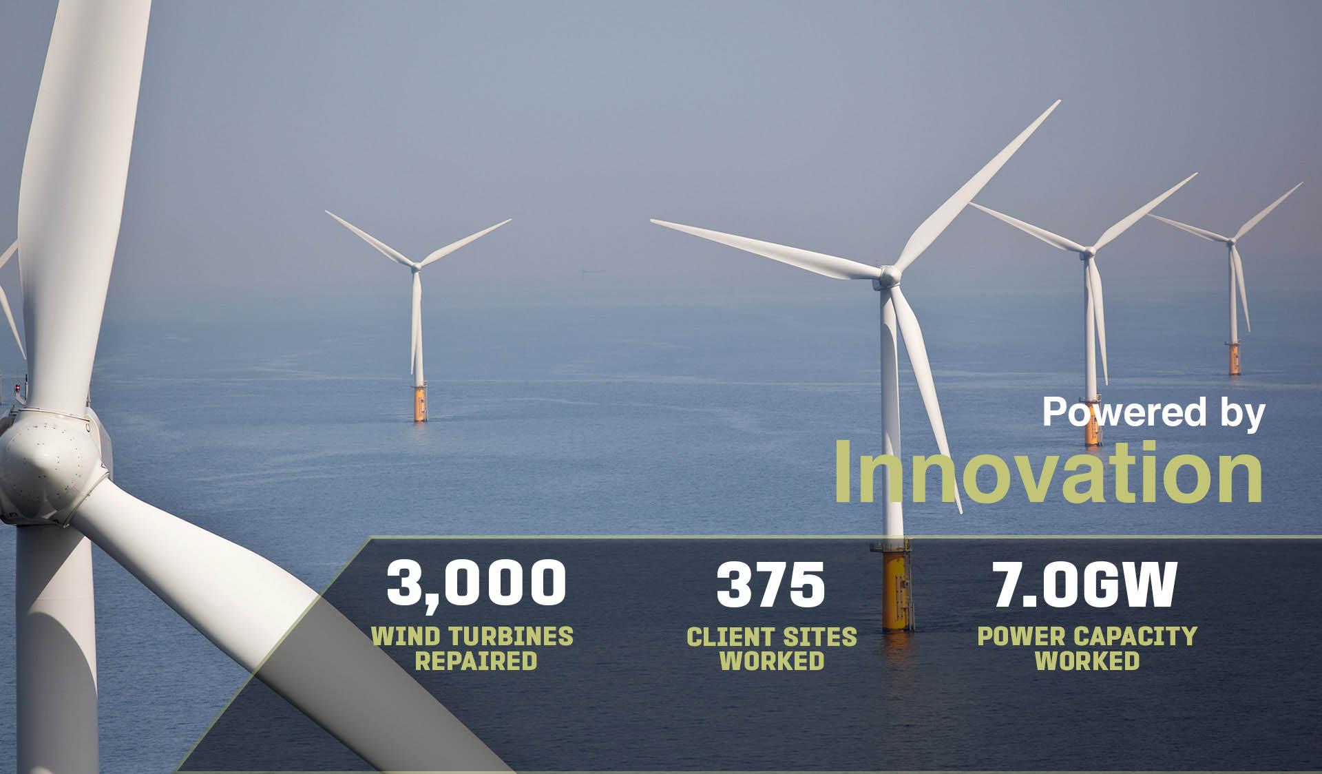 Home - GEV Wind Power