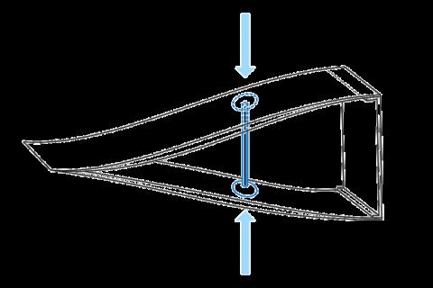 Bladenas technologies