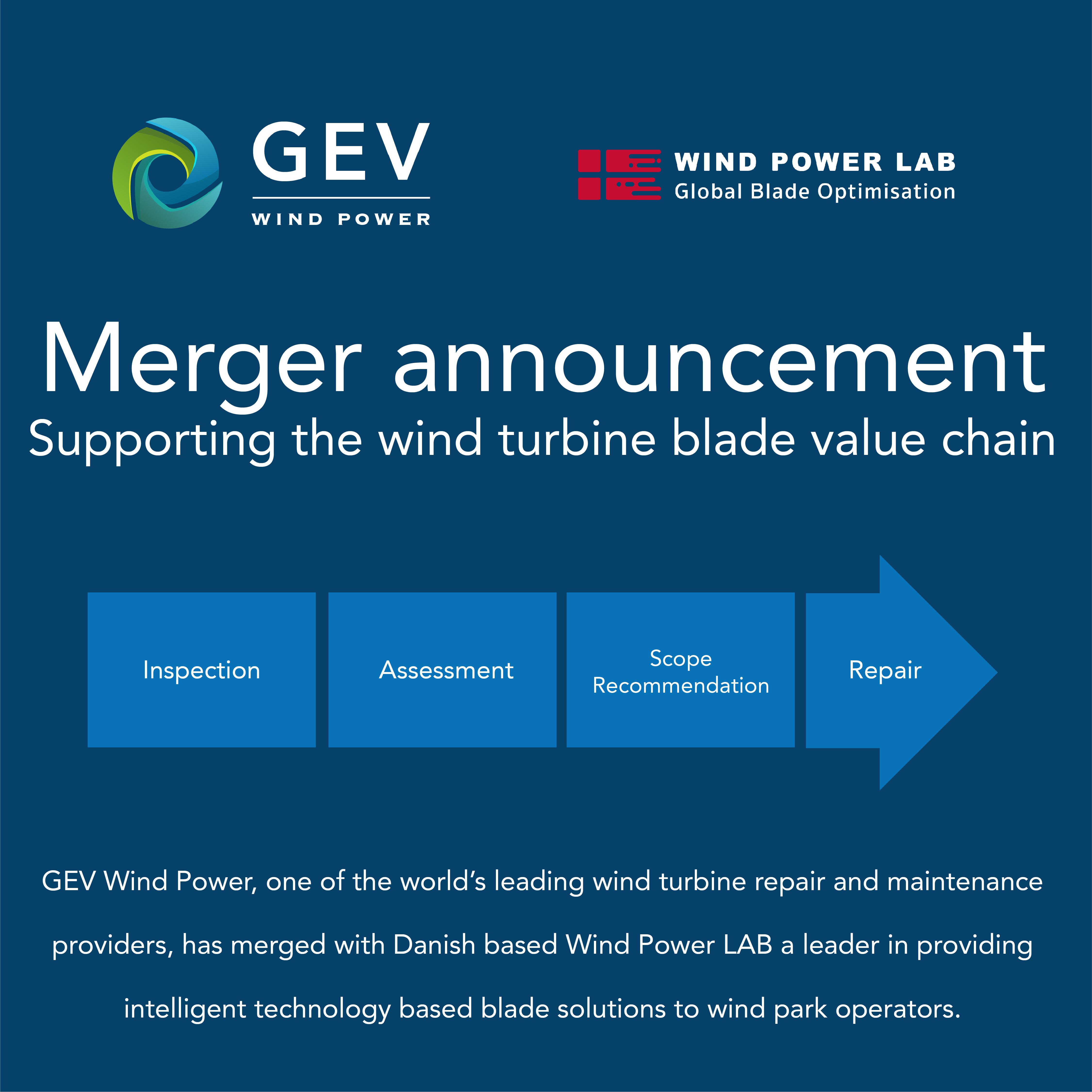 GEV Wind Power Merger Announcement